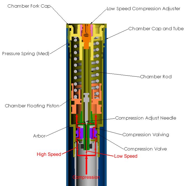 Fox 40 RC2 Cartridge Kit
